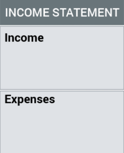 Personal Financial Statement Example